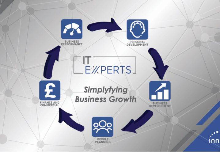 IT / MSP Business Growth Expert - 03