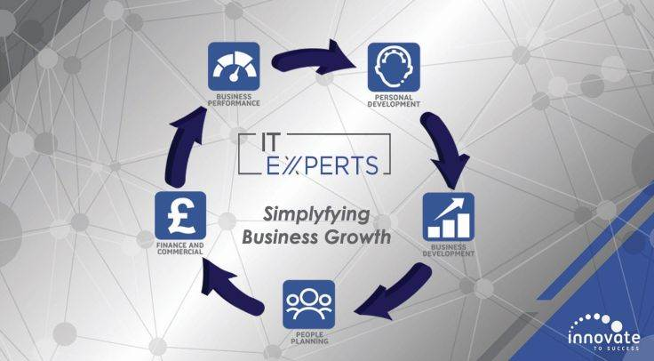 IT Experts Model - Simplifying Business Growth